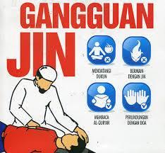 gangguan jin