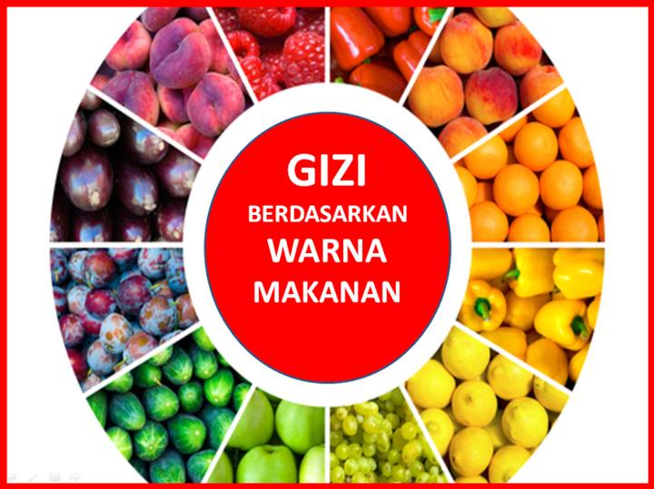gizi warna makanan