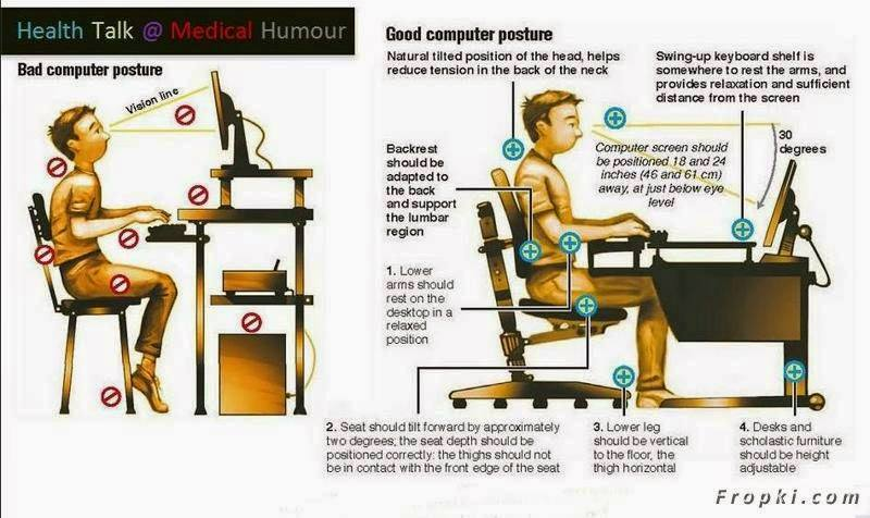 posisi duduk dpn komputer